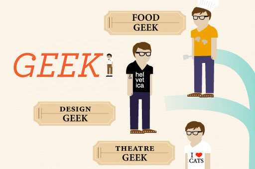Evolution of the Geek