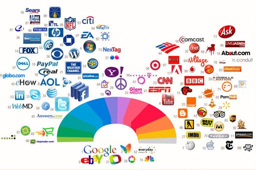 The Colours of the Web Infographic