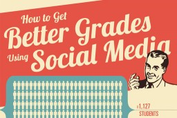 Social Media Helps Students Get Better Grades!