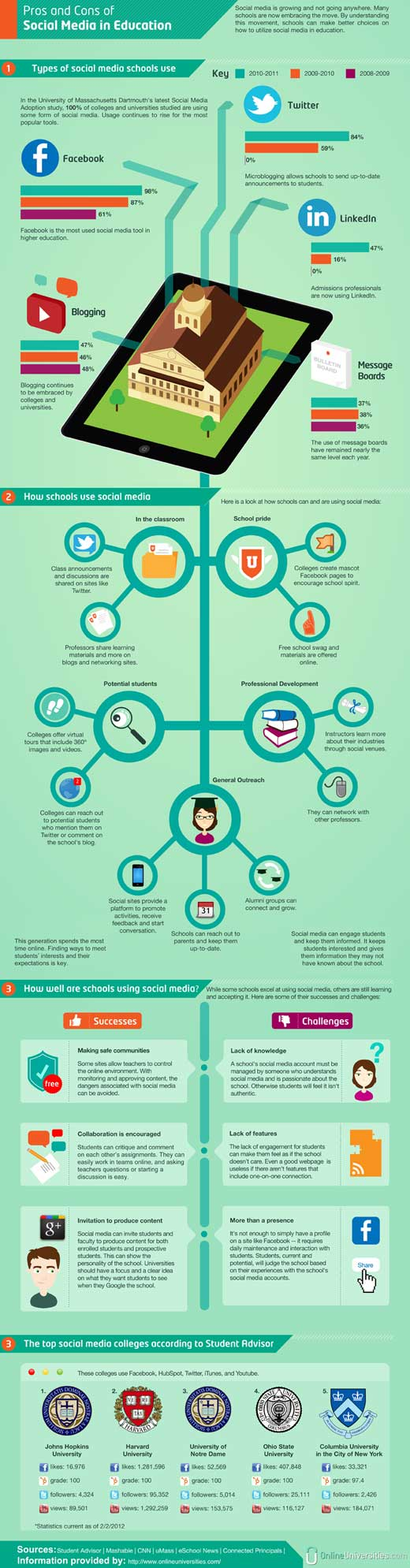 social media in education infographic